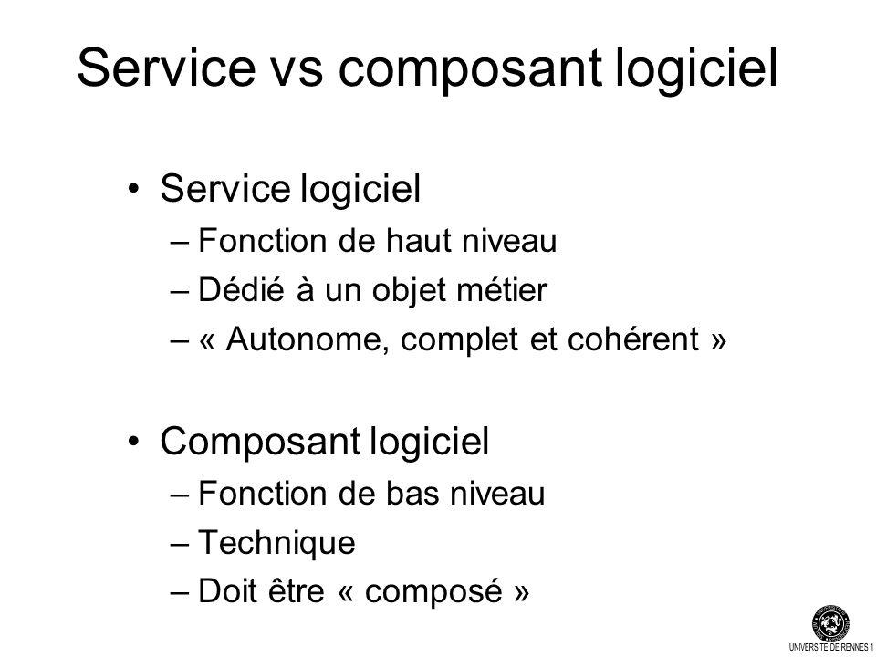 Service vs composant logiciel Service logiciel –Fonction de haut niveau –Dédié à un objet métier –« Autonome, complet et cohérent » Composant logiciel –Fonction de bas niveau –Technique –Doit être « composé »