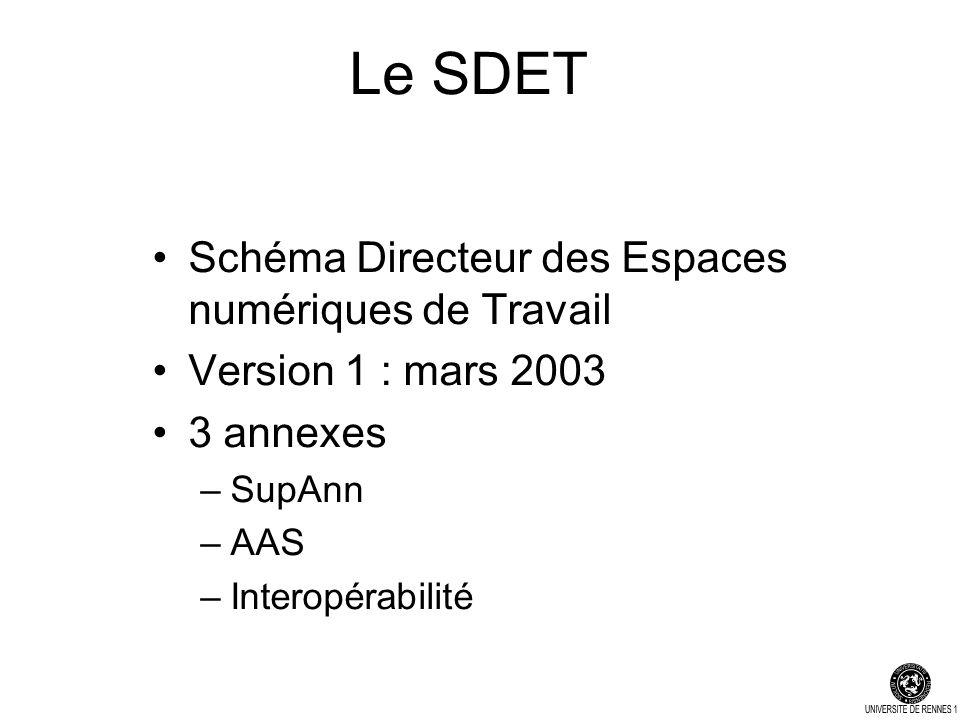 Le SDET Schéma Directeur des Espaces numériques de Travail Version 1 : mars 2003 3 annexes –SupAnn –AAS –Interopérabilité