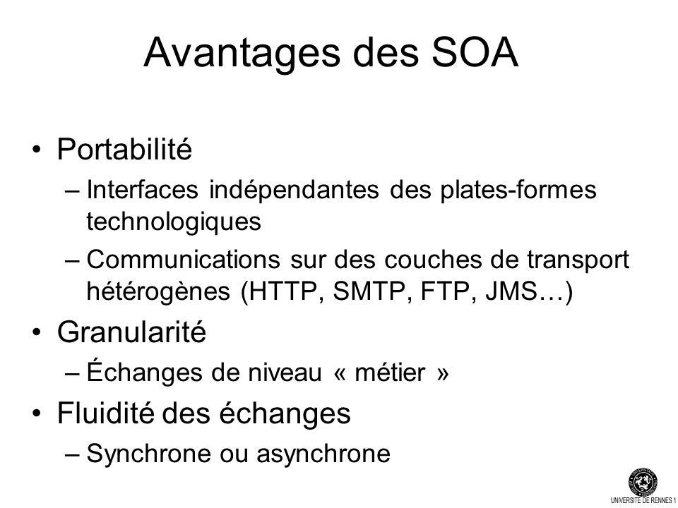 Avantages des SOA Portabilité –Interfaces indépendantes des plates-formes technologiques –Communications sur des couches de transport hétérogènes (HTTP, SMTP, FTP, JMS…) Granularité –Échanges de niveau « métier » Fluidité des échanges –Synchrone ou asynchrone