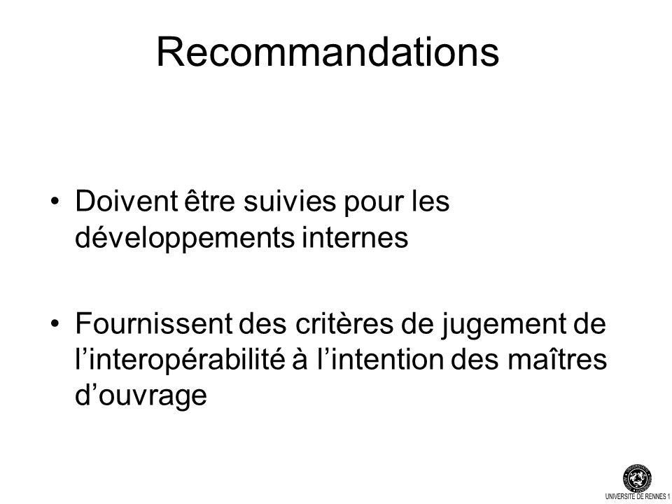 Recommandations Doivent être suivies pour les développements internes Fournissent des critères de jugement de linteropérabilité à lintention des maîtres douvrage