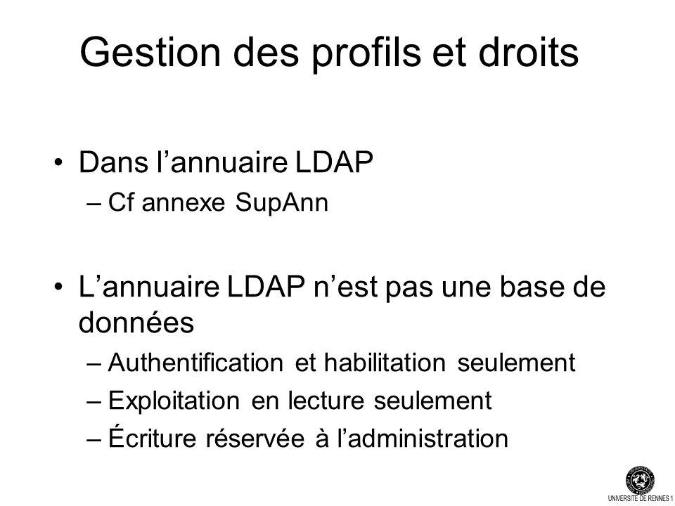 Gestion des profils et droits Dans lannuaire LDAP –Cf annexe SupAnn Lannuaire LDAP nest pas une base de données –Authentification et habilitation seulement –Exploitation en lecture seulement –Écriture réservée à ladministration