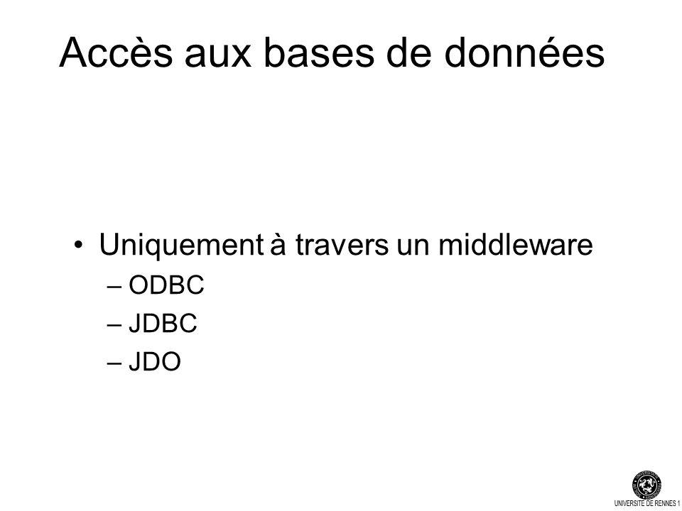 Accès aux bases de données Uniquement à travers un middleware –ODBC –JDBC –JDO
