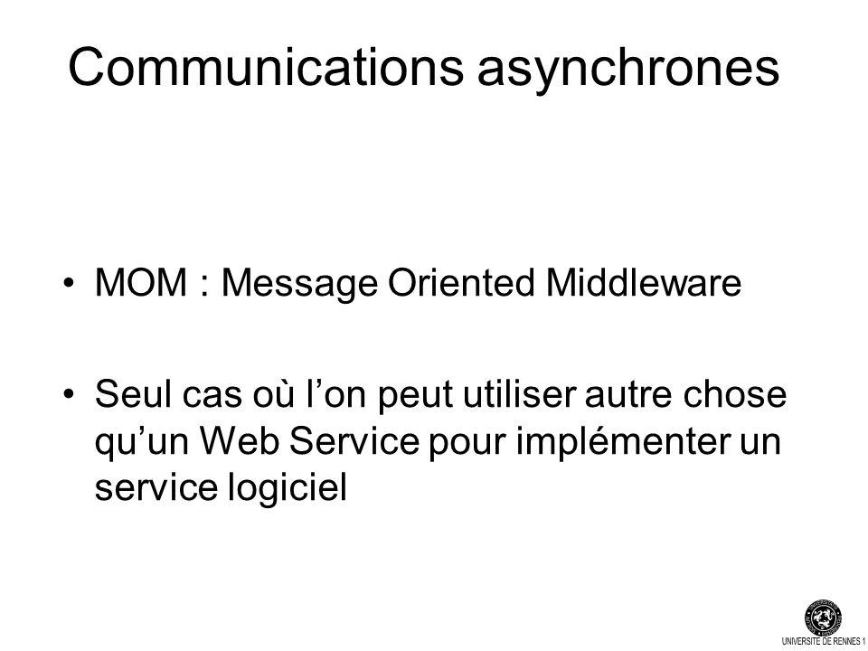 Communications asynchrones MOM : Message Oriented Middleware Seul cas où lon peut utiliser autre chose quun Web Service pour implémenter un service logiciel