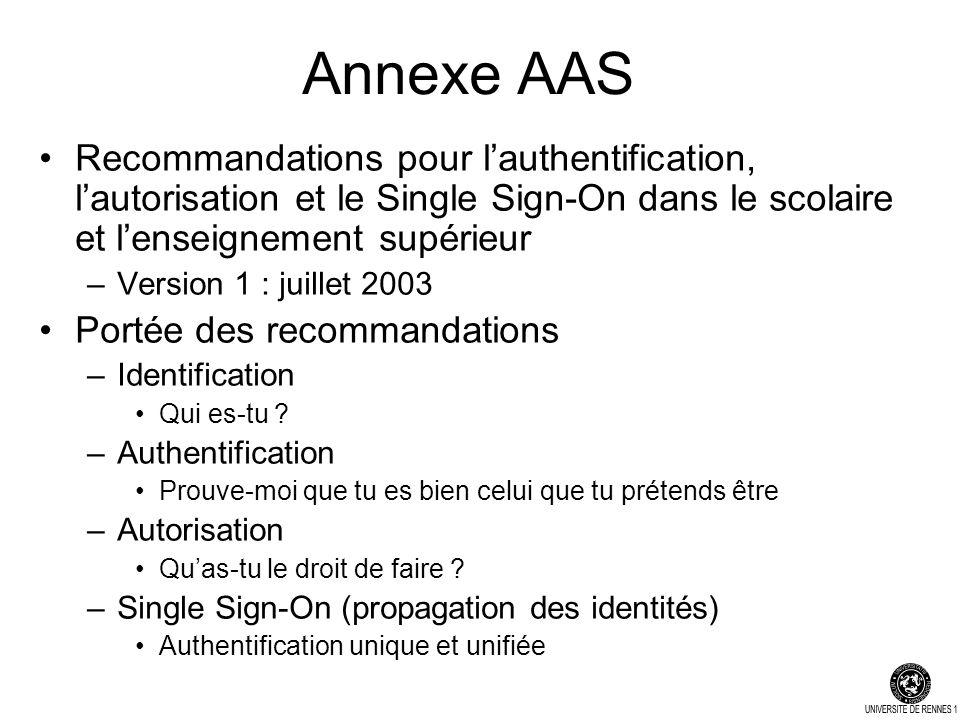 Annexe AAS Recommandations pour lauthentification, lautorisation et le Single Sign-On dans le scolaire et lenseignement supérieur –Version 1 : juillet 2003 Portée des recommandations –Identification Qui es-tu .