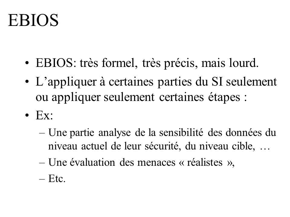 EBIOS EBIOS: très formel, très précis, mais lourd. Lappliquer à certaines parties du SI seulement ou appliquer seulement certaines étapes : Ex: –Une p