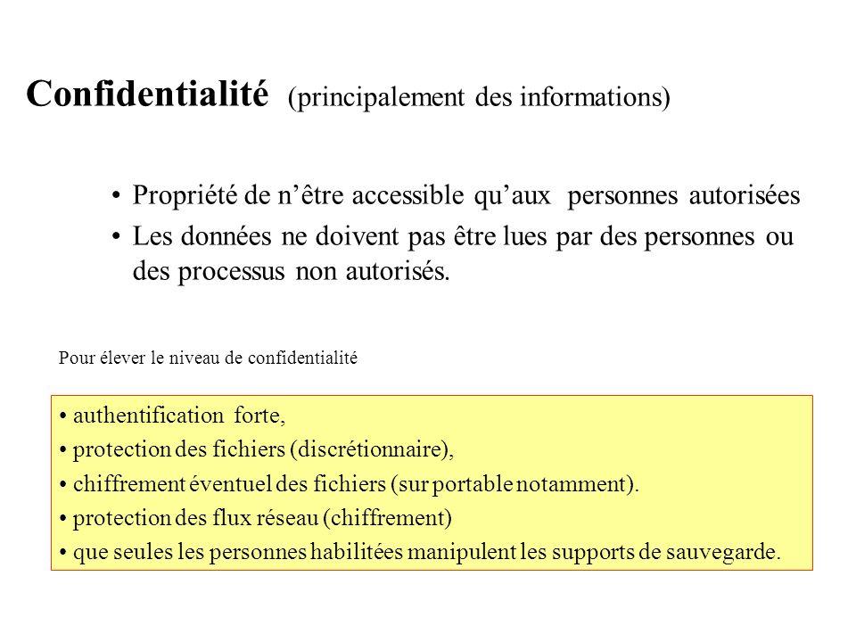 Confidentialité (principalement des informations) Propriété de nêtre accessible quaux personnes autorisées Les données ne doivent pas être lues par de