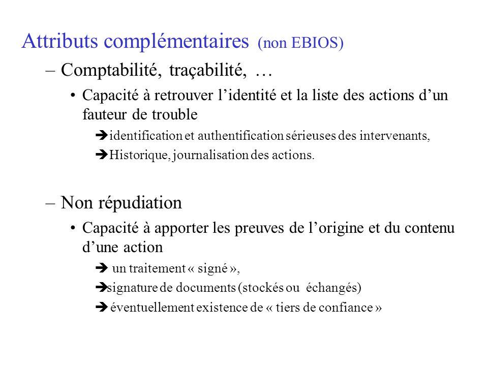 Attributs complémentaires (non EBIOS) –Comptabilité, traçabilité, … Capacité à retrouver lidentité et la liste des actions dun fauteur de trouble iden