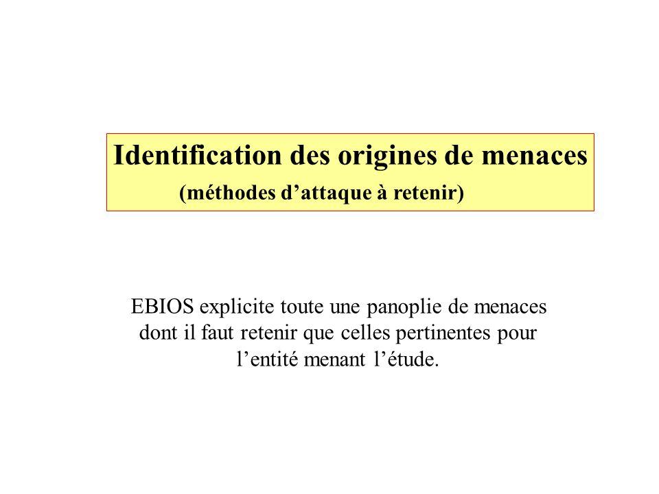 Identification des origines de menaces (méthodes dattaque à retenir) EBIOS explicite toute une panoplie de menaces dont il faut retenir que celles per