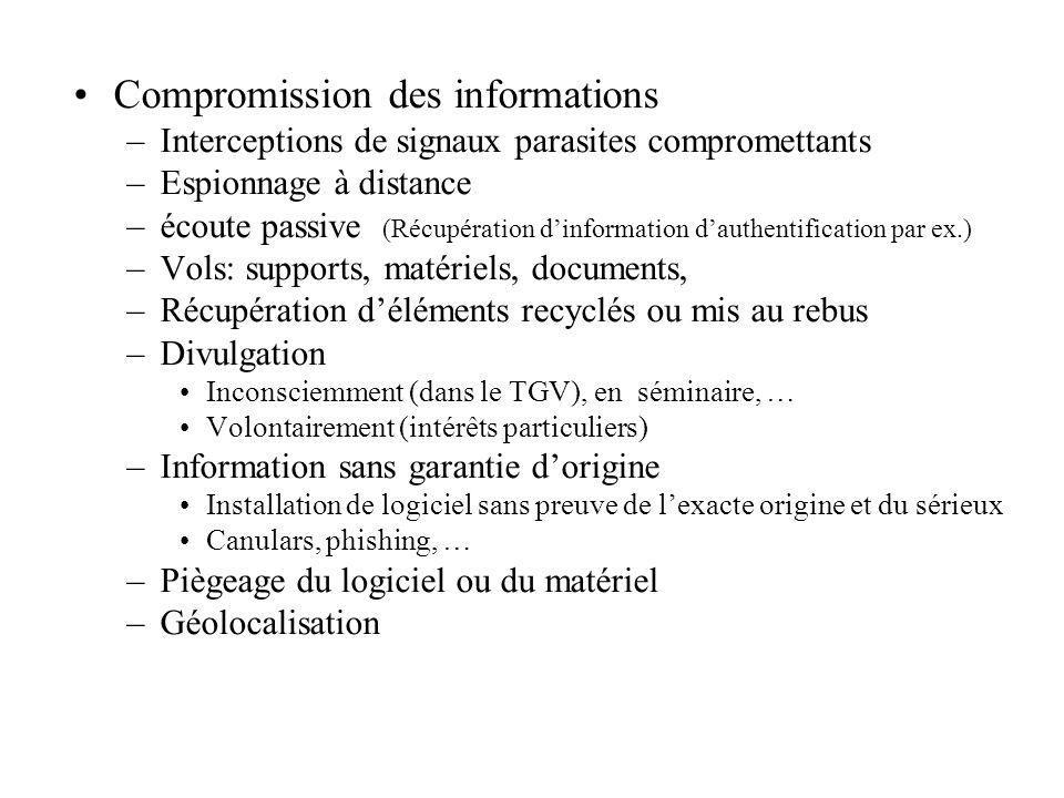 Compromission des informations –Interceptions de signaux parasites compromettants –Espionnage à distance –écoute passive (Récupération dinformation da