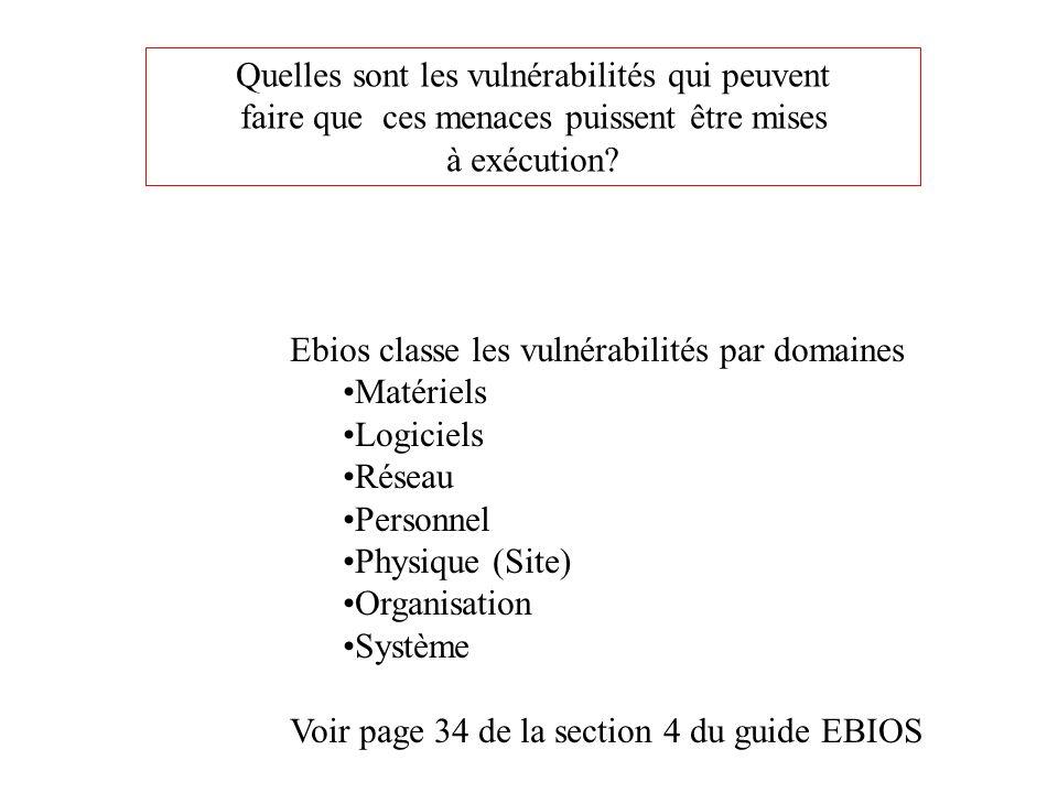 Quelles sont les vulnérabilités qui peuvent faire que ces menaces puissent être mises à exécution? Ebios classe les vulnérabilités par domaines Matéri