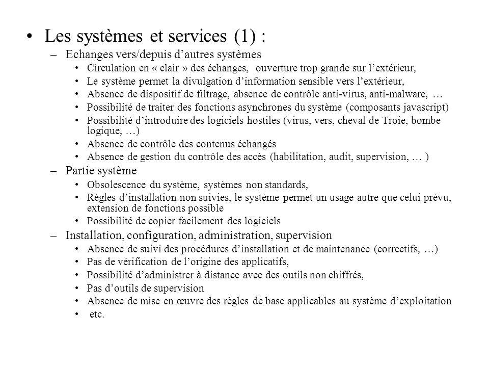 Les systèmes et services (1) : –Echanges vers/depuis dautres systèmes Circulation en « clair » des échanges, ouverture trop grande sur lextérieur, Le