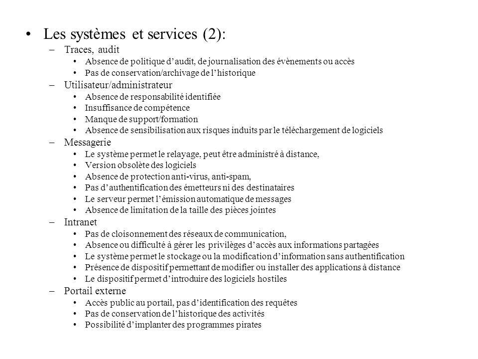 Les systèmes et services (2): –Traces, audit Absence de politique daudit, de journalisation des évènements ou accès Pas de conservation/archivage de l