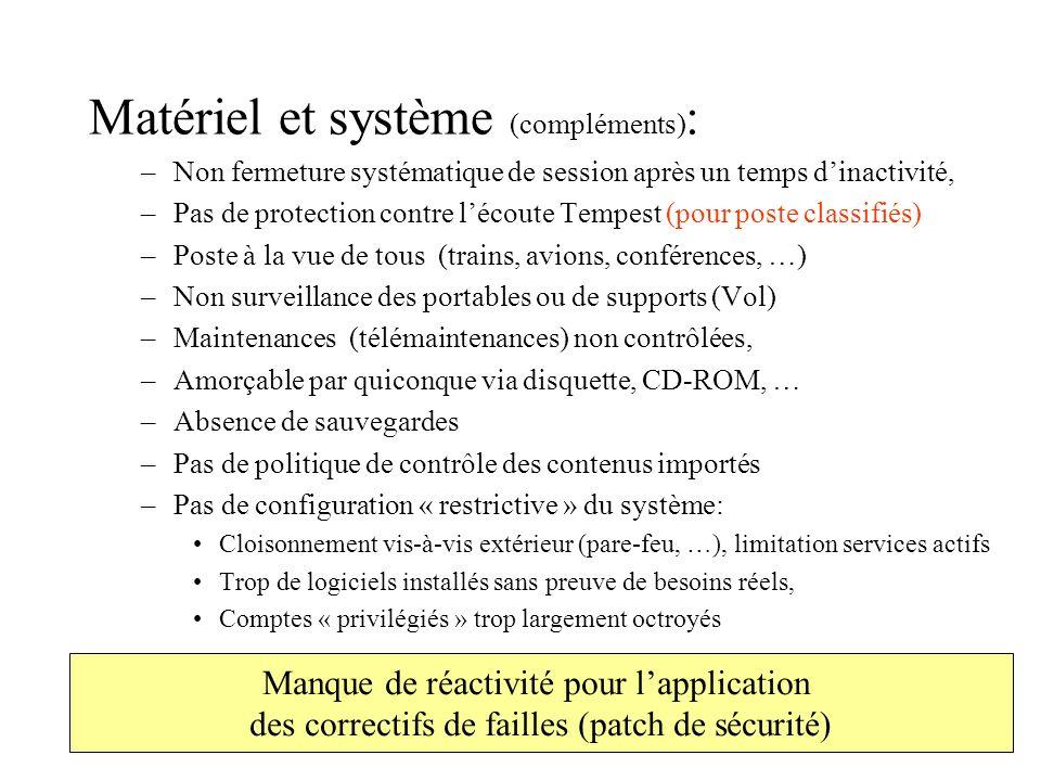 Matériel et système (compléments) : –Non fermeture systématique de session après un temps dinactivité, –Pas de protection contre lécoute Tempest (pour