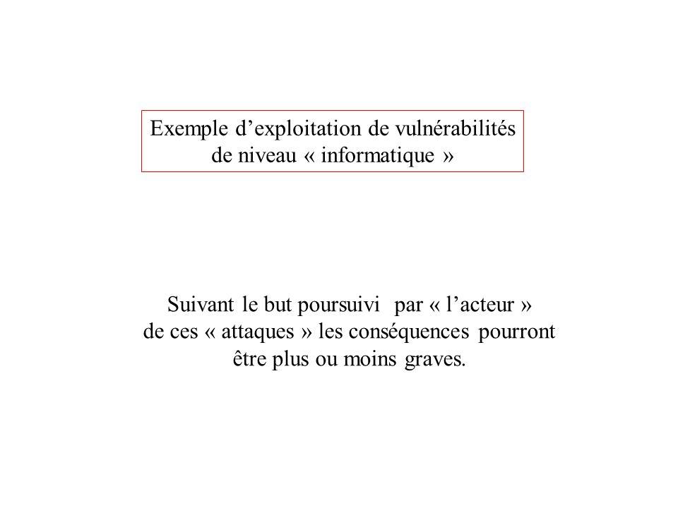 Exemple dexploitation de vulnérabilités de niveau « informatique » Suivant le but poursuivi par « lacteur » de ces « attaques » les conséquences pourr