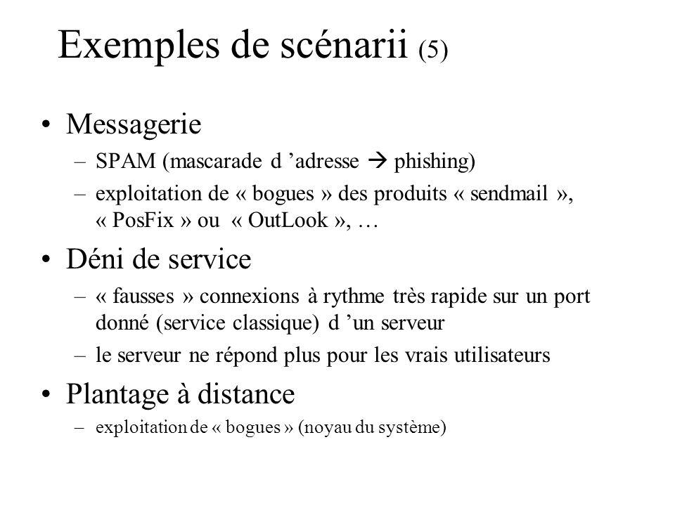 Exemples de scénarii (6) Mascarade d adresse IP « IP spoofing » « Pollution » d un serveur FTP –répertoire à accès public –--> échange de logiciel/produits piratés –serveur FTP cible de sites « warez » « defacing » de sites web –Souvent du aux failles des programmes PHP –Également aux failles (de moins en moins) de IE-Microsoft Etc.