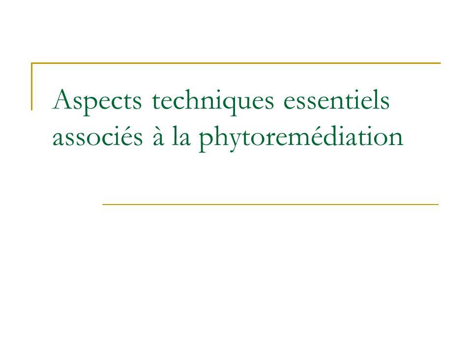 Friches industrielles Cokerie dHomécourt (Lorraine, Arcelor) Métaux lourds Hydrocarbures aromatiques polycycliques (HAP)