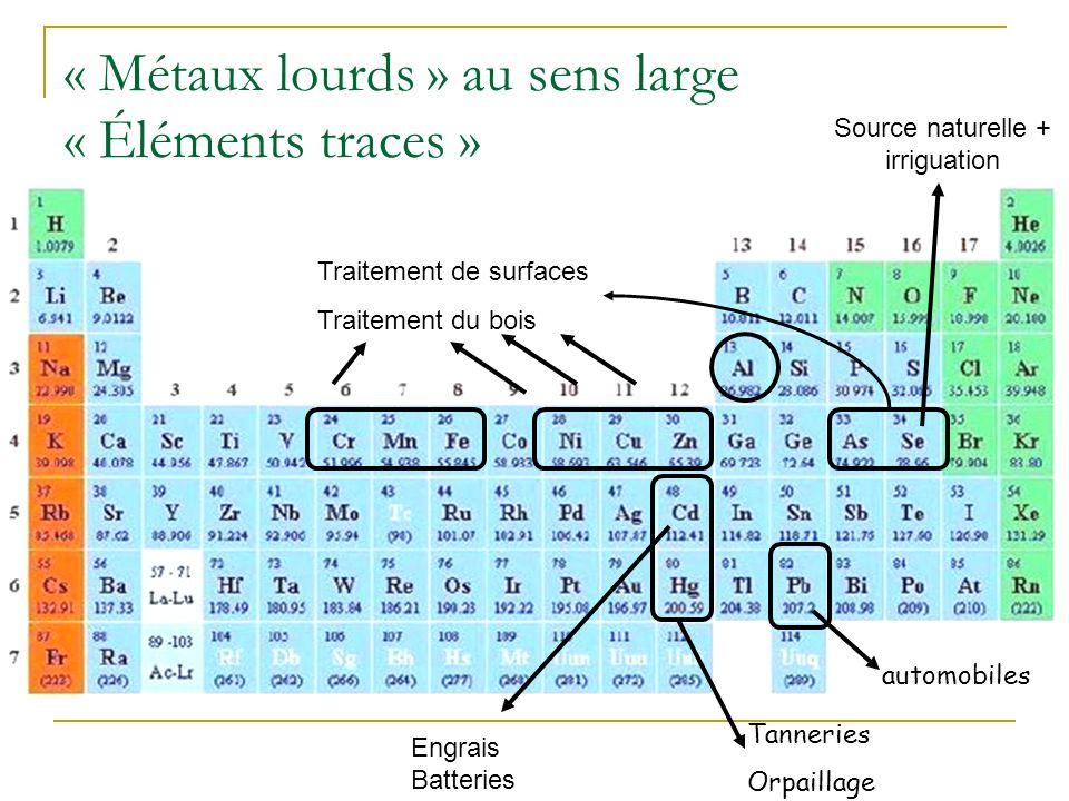 Comment définir les métaux lourds ? Masse volumique > 5 g / cm -3