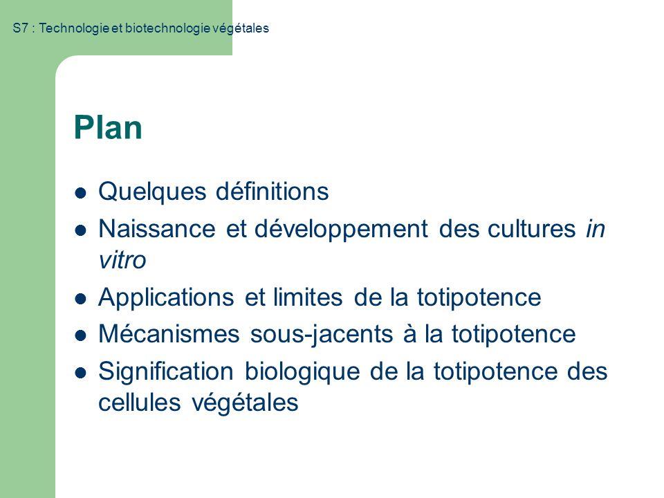 S7 : Technologie et biotechnologie végétales Plan Quelques définitions Naissance et développement des cultures in vitro Applications et limites de la