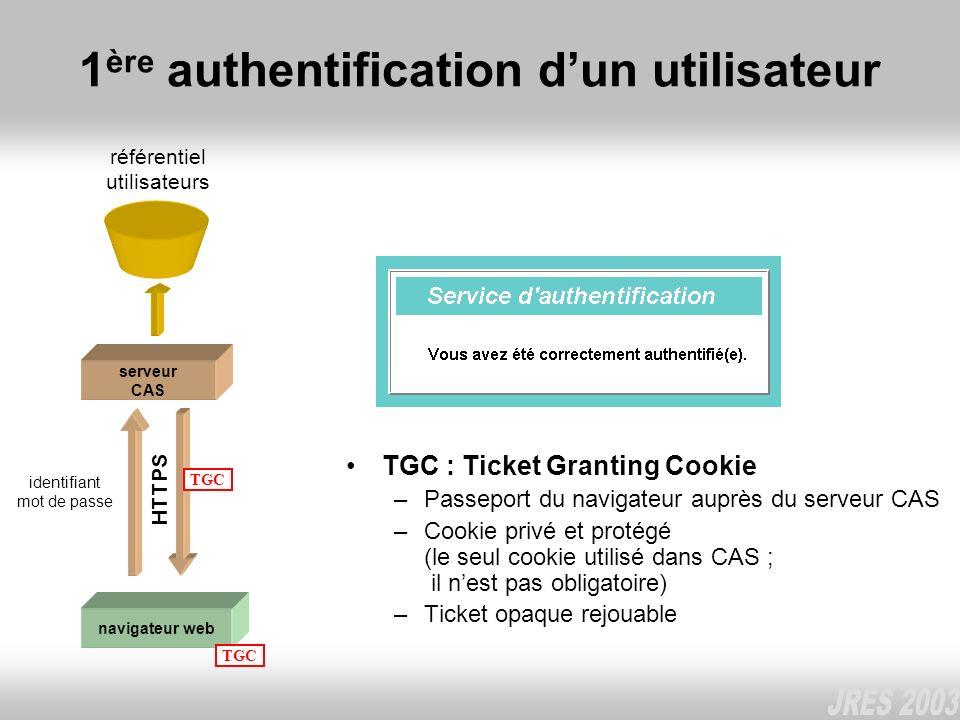 1 ère authentification dun utilisateur TGC : Ticket Granting Cookie –Passeport du navigateur auprès du serveur CAS –Cookie privé et protégé (le seul c