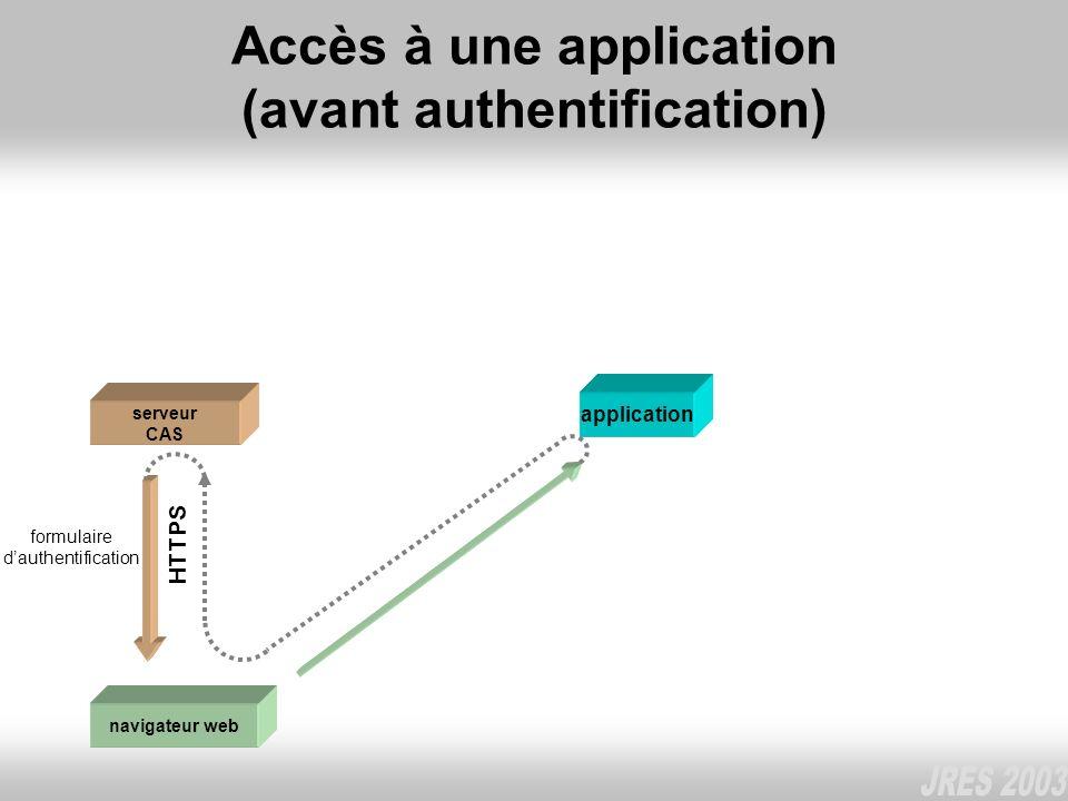 Accès à une application (avant authentification) navigateur web serveur CAS HTTPS formulaire dauthentification application