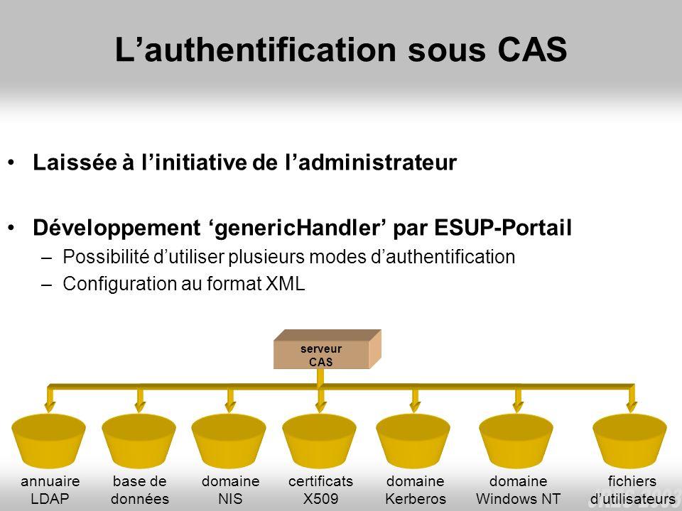Lauthentification sous CAS Laissée à linitiative de ladministrateur Développement genericHandler par ESUP-Portail –Possibilité dutiliser plusieurs mod