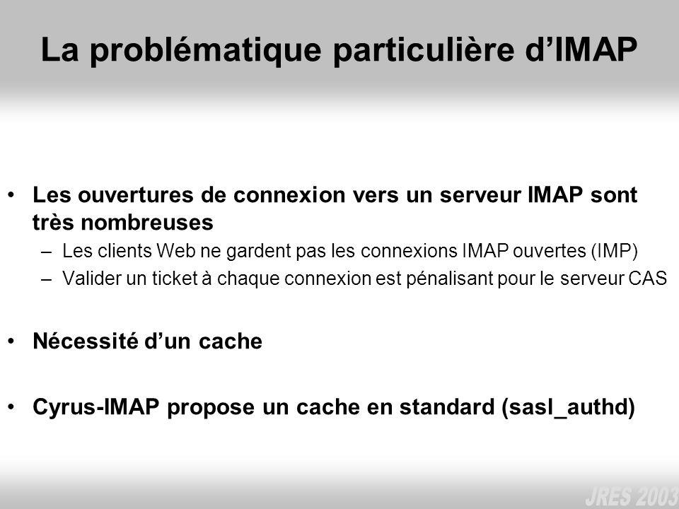 La problématique particulière dIMAP Les ouvertures de connexion vers un serveur IMAP sont très nombreuses –Les clients Web ne gardent pas les connexio