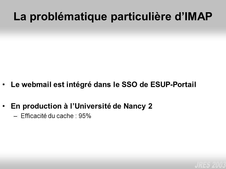La problématique particulière dIMAP Le webmail est intégré dans le SSO de ESUP-Portail En production à lUniversité de Nancy 2 –Efficacité du cache : 9