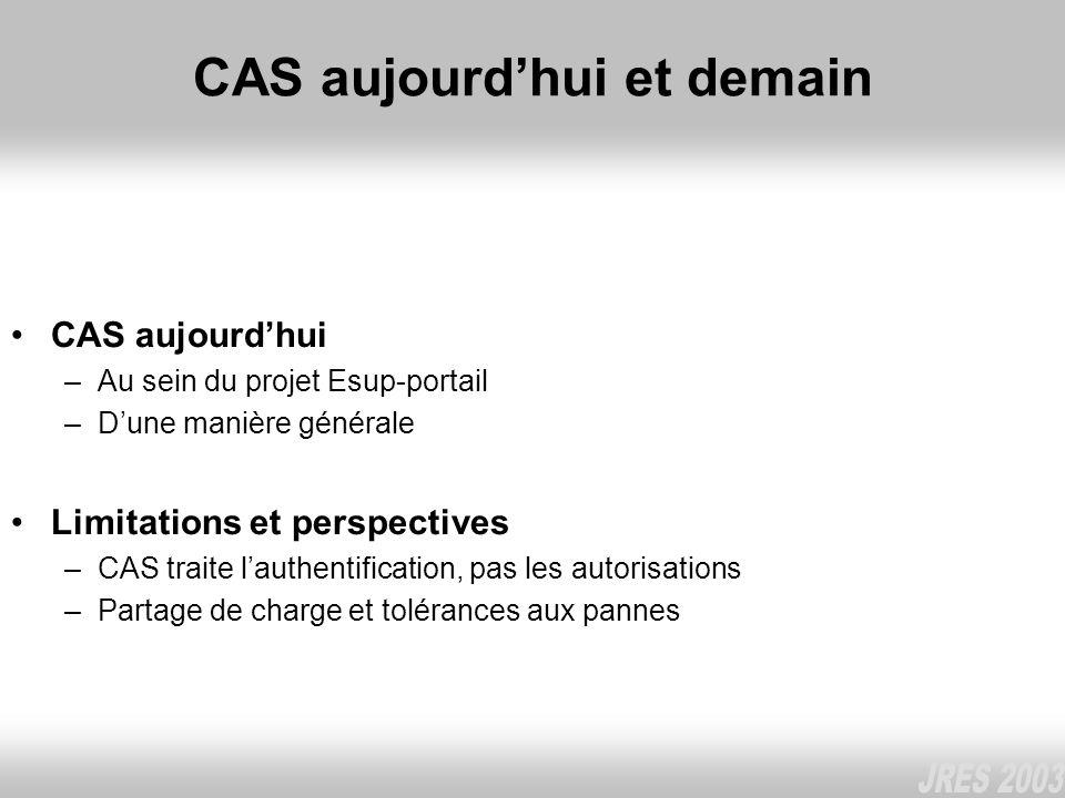 CAS aujourdhui et demain CAS aujourdhui –Au sein du projet Esup-portail –Dune manière générale Limitations et perspectives –CAS traite lauthentificati