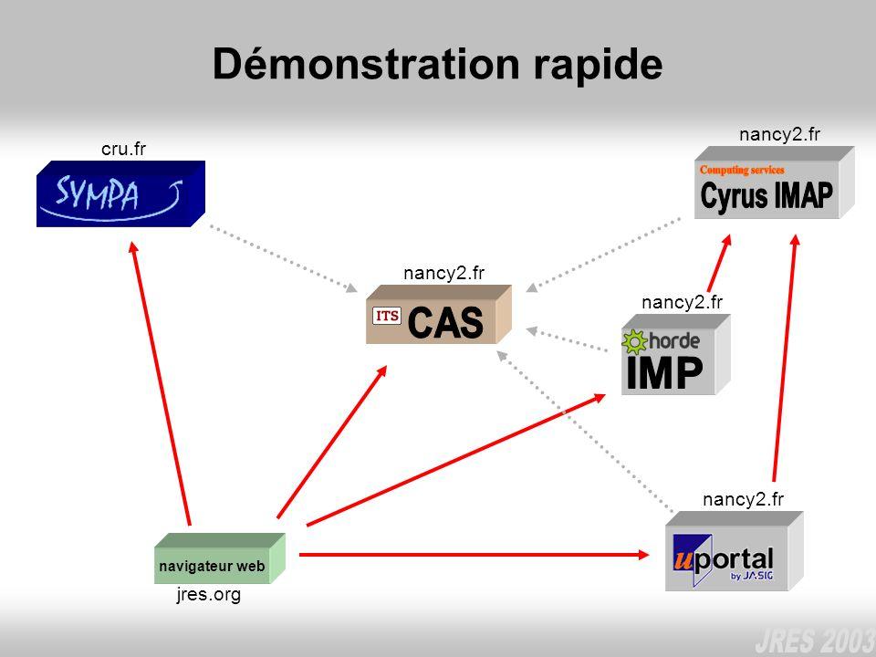 Démonstration rapide cru.fr nancy2.fr navigateur web jres.org
