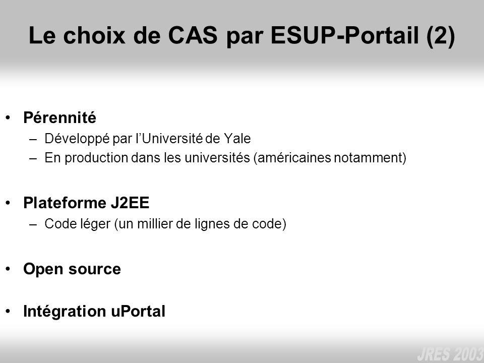 Le choix de CAS par ESUP-Portail (2) Pérennité –Développé par lUniversité de Yale –En production dans les universités (américaines notamment) Platefor