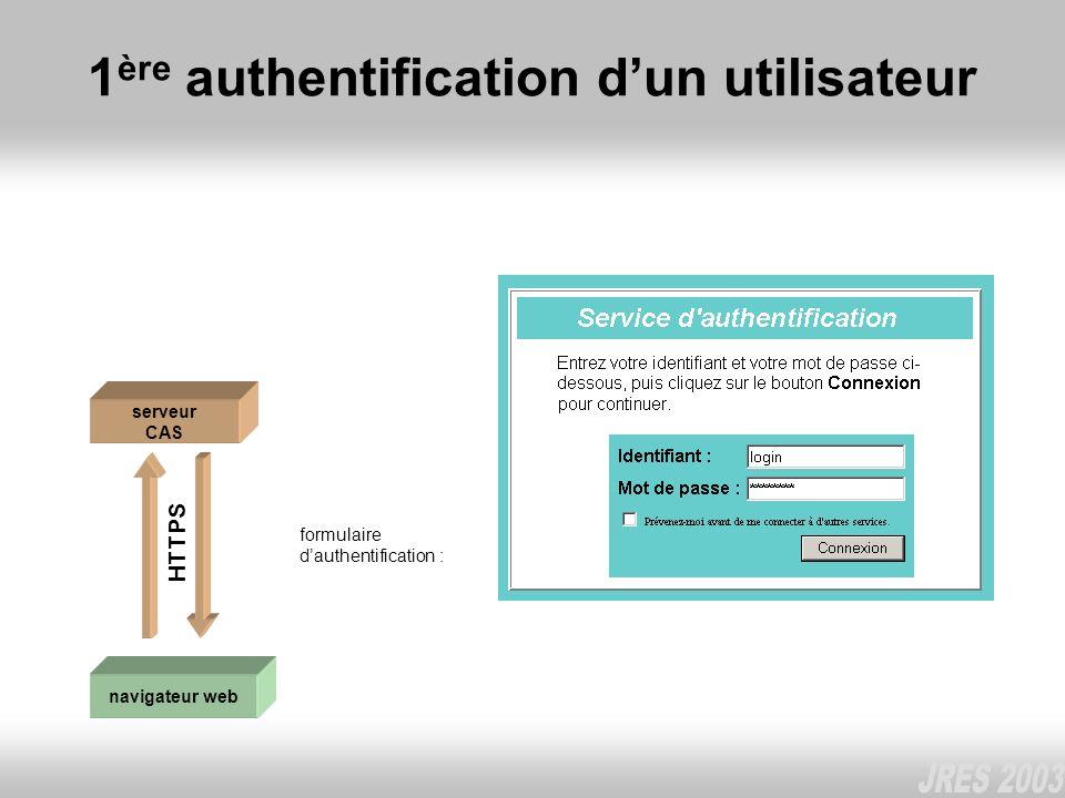 1 ère authentification dun utilisateur serveur CAS formulaire dauthentification : HTTPS navigateur web