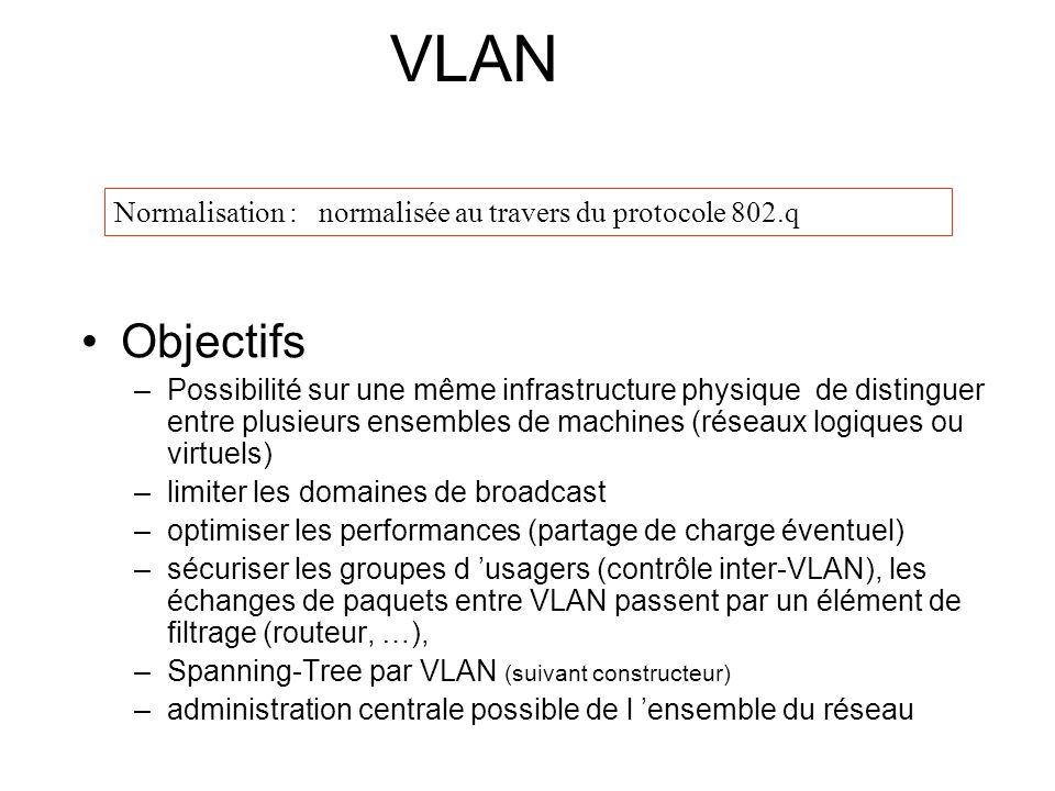 VLAN Objectifs –Possibilité sur une même infrastructure physique de distinguer entre plusieurs ensembles de machines (réseaux logiques ou virtuels) –l