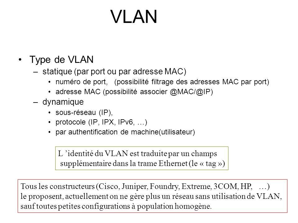 VLAN Type de VLAN –statique (par port ou par adresse MAC) numéro de port, (possibilité filtrage des adresses MAC par port) adresse MAC (possibilité as