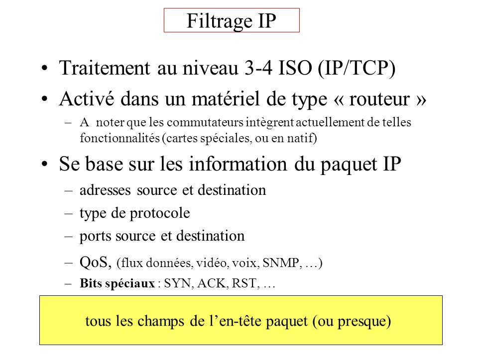 Traitement au niveau 3-4 ISO (IP/TCP) Activé dans un matériel de type « routeur » –A noter que les commutateurs intègrent actuellement de telles fonct