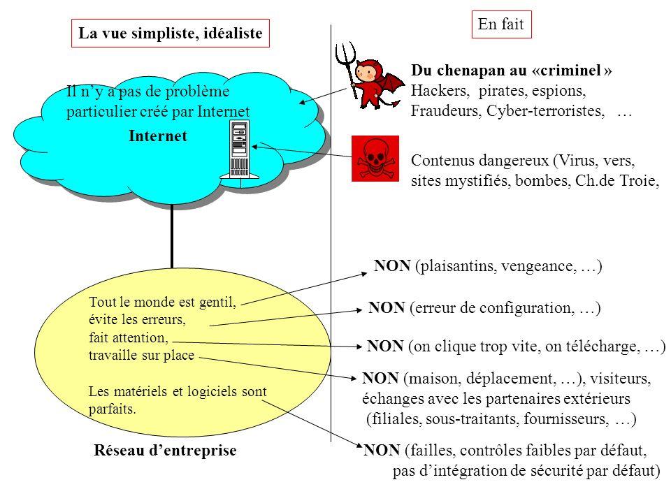 VLAN Les commutateurs –configurés afin d identifier les machines et leur affecter un numéro de VLAN –commutent les trames au sein d un même VLAN –Peuvent avoir une certaine connaissance du niveau 3.