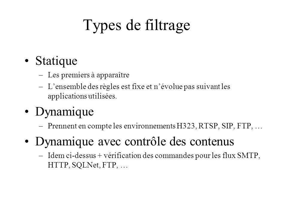 Types de filtrage Statique –Les premiers à apparaître –Lensemble des règles est fixe et névolue pas suivant les applications utilisées. Dynamique –Pre