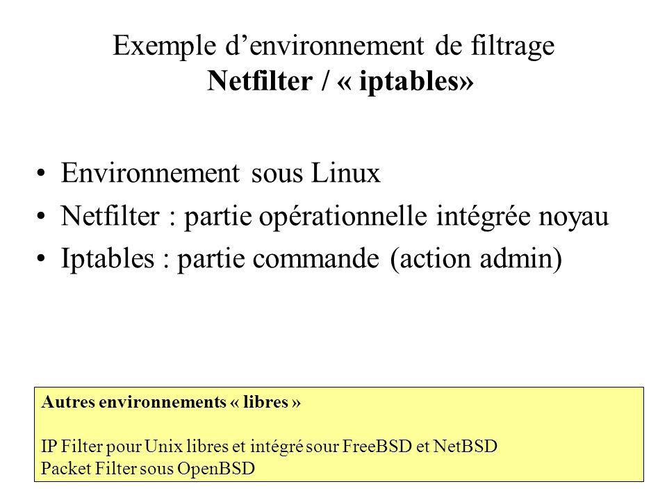Exemple denvironnement de filtrage Netfilter / « iptables» Environnement sous Linux Netfilter : partie opérationnelle intégrée noyau Iptables : partie