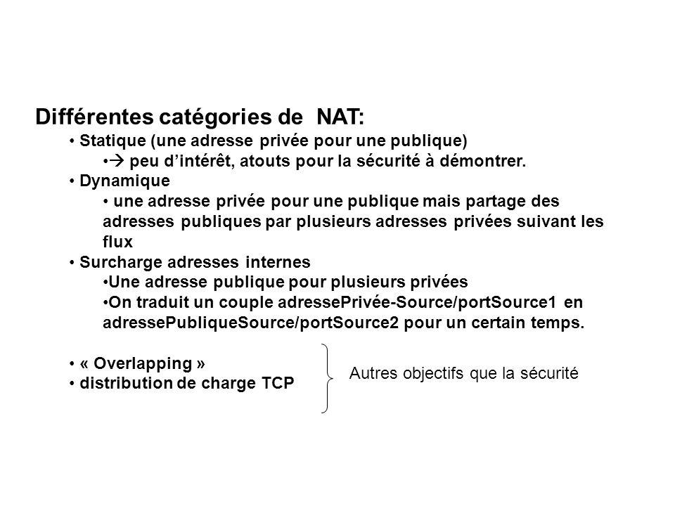Différentes catégories de NAT: Statique (une adresse privée pour une publique) peu dintérêt, atouts pour la sécurité à démontrer. Dynamique une adress