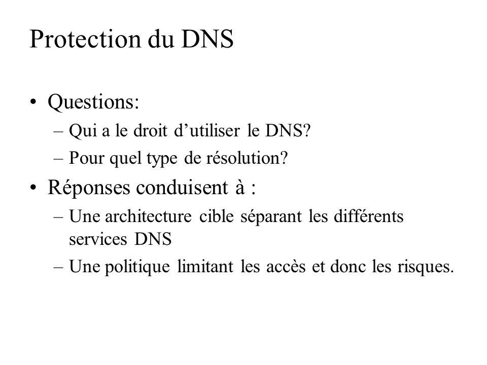 Protection du DNS Questions: –Qui a le droit dutiliser le DNS? –Pour quel type de résolution? Réponses conduisent à : –Une architecture cible séparant