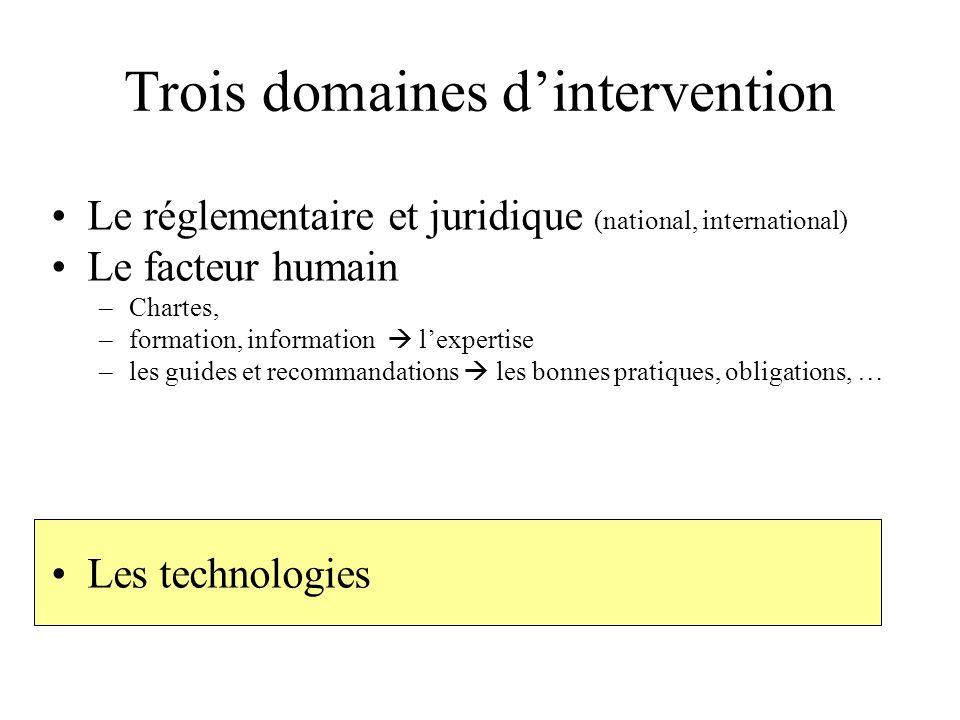 Trois domaines dintervention Le réglementaire et juridique (national, international) Le facteur humain –Chartes, –formation, information lexpertise –l