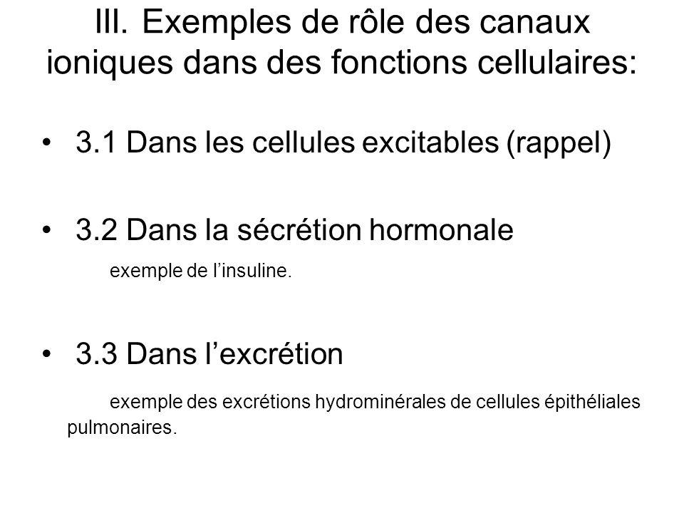 III. Exemples de rôle des canaux ioniques dans des fonctions cellulaires: 3.1 Dans les cellules excitables (rappel) 3.2 Dans la sécrétion hormonale ex