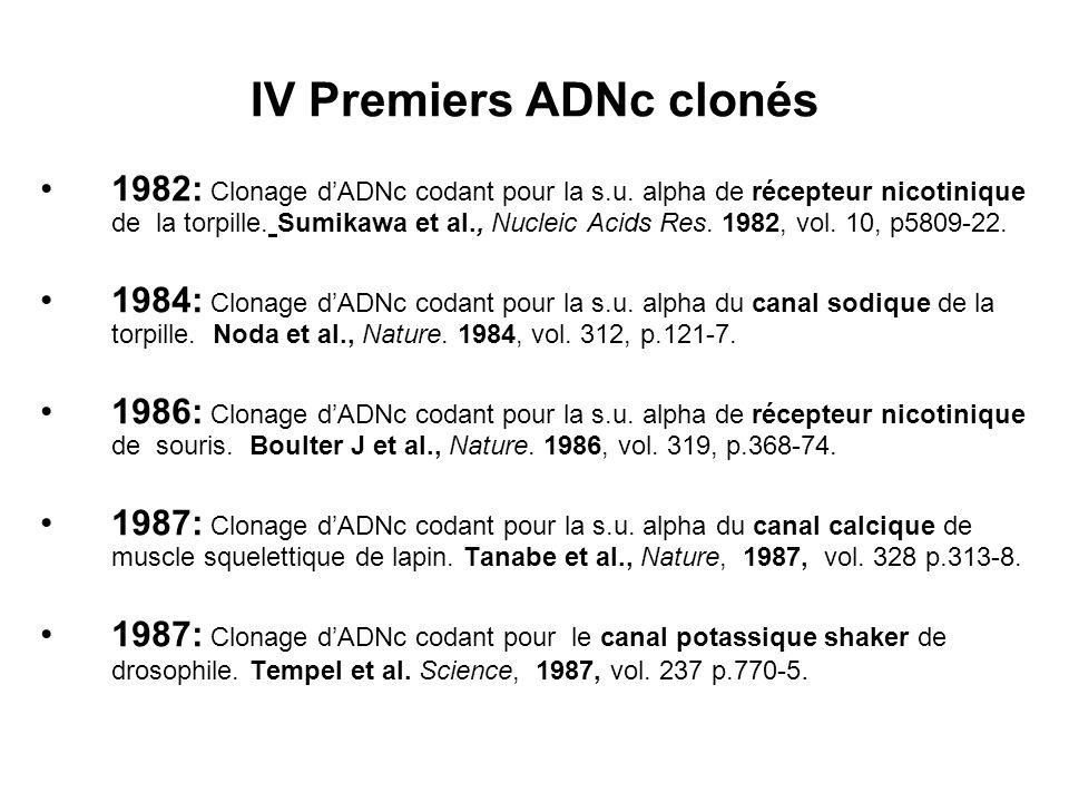 IV Premiers ADNc clonés 1982: Clonage dADNc codant pour la s.u. alpha de récepteur nicotinique de la torpille. Sumikawa et al., Nucleic Acids Res. 198