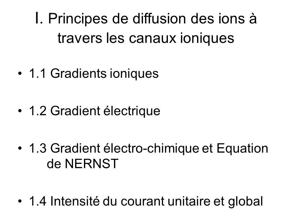 I. Principes de diffusion des ions à travers les canaux ioniques 1.1 Gradients ioniques 1.2 Gradient électrique 1.3 Gradient électro-chimique et Equat