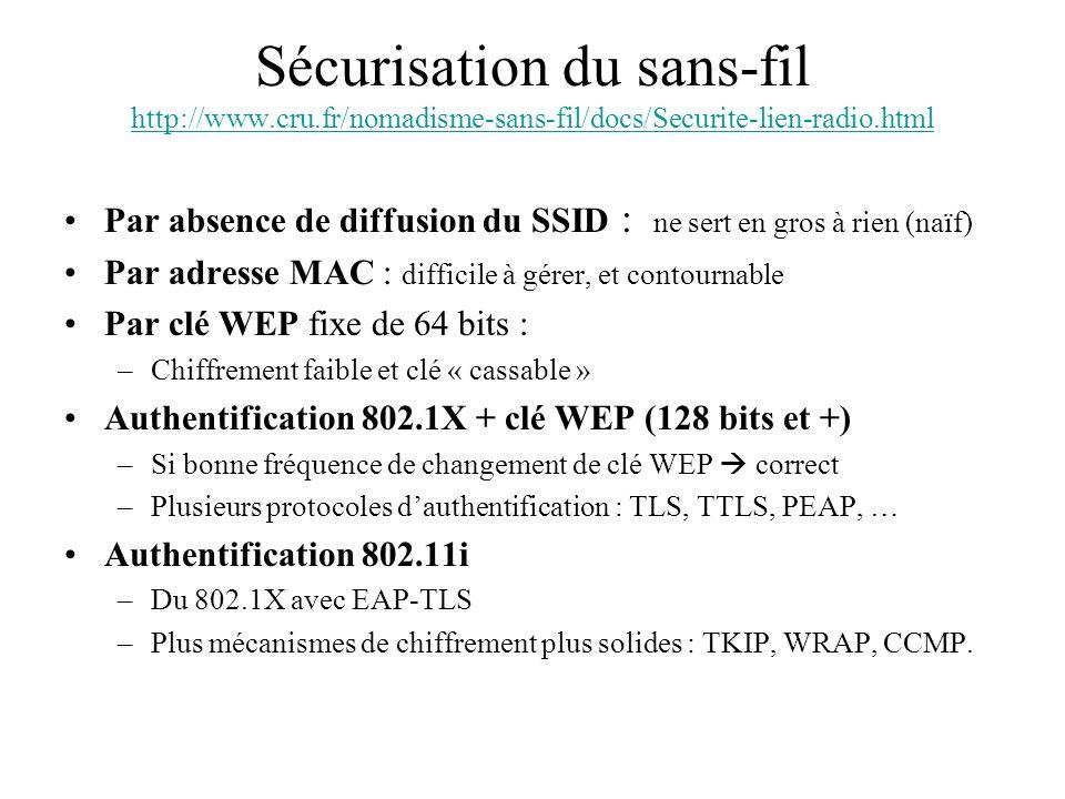 Sécurisation du sans-fil http://www.cru.fr/nomadisme-sans-fil/docs/Securite-lien-radio.html http://www.cru.fr/nomadisme-sans-fil/docs/Securite-lien-ra