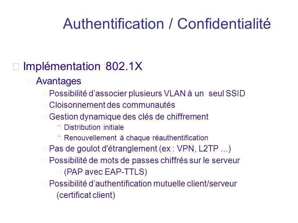Implémentation 802.1X Avantages Possibilité dassocier plusieurs VLAN à un seul SSID Cloisonnement des communautés Gestion dynamique des clés de chiffr