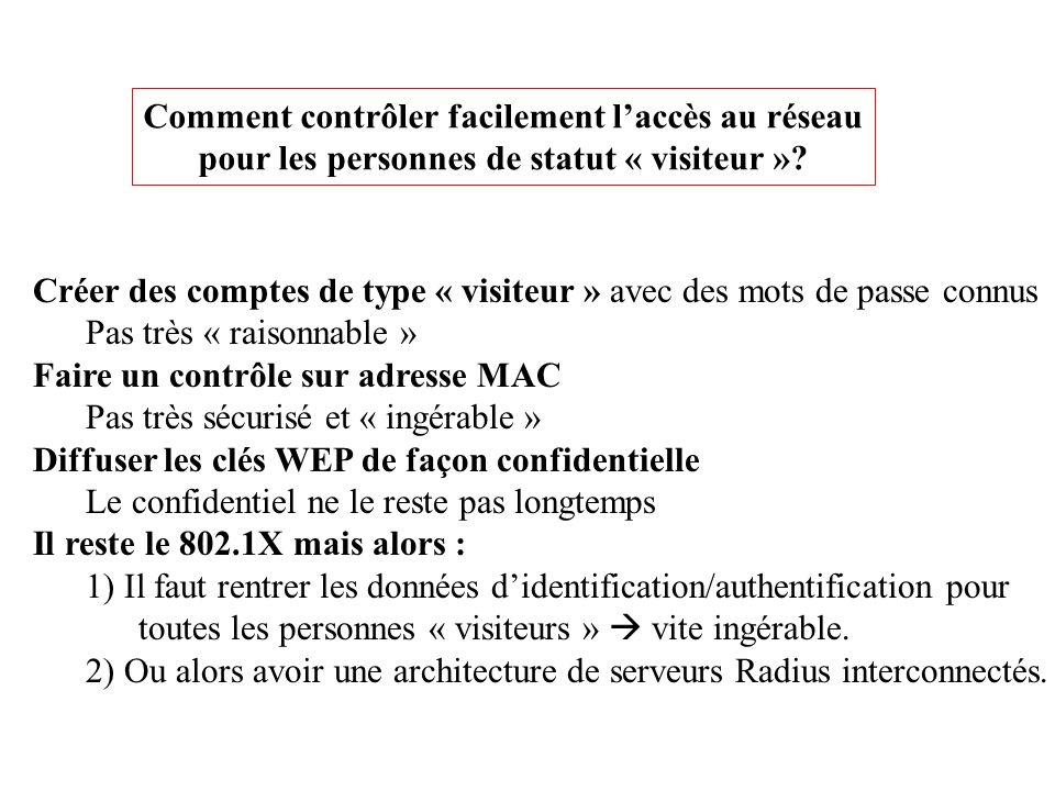 Comment contrôler facilement laccès au réseau pour les personnes de statut « visiteur »? Créer des comptes de type « visiteur » avec des mots de passe