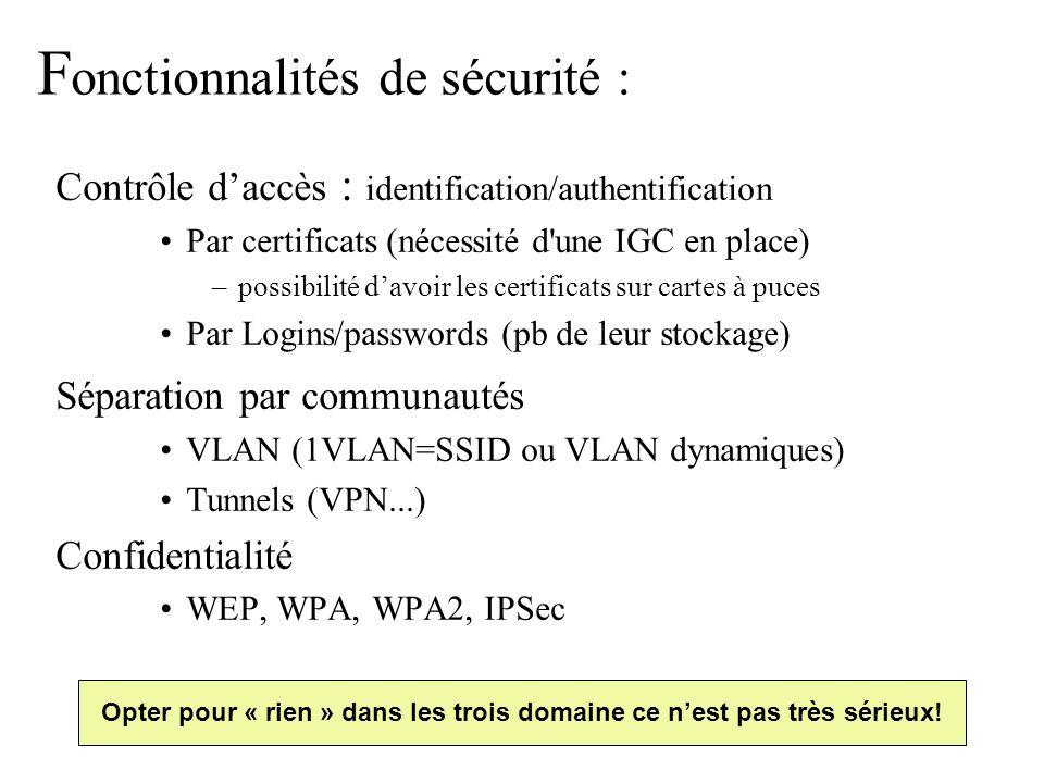 F onctionnalités de sécurité : Contrôle daccès : identification/authentification Par certificats (nécessité d'une IGC en place) –possibilité davoir le