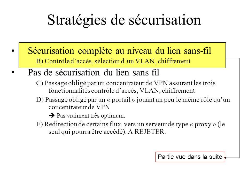 Stratégies de sécurisation Sécurisation complète au niveau du lien sans-fil B) Contrôle daccès, sélection dun VLAN, chiffrement Pas de sécurisation du