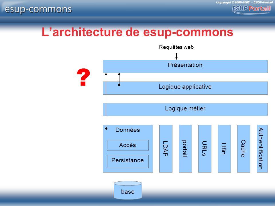 Copyright © 2006-2007 – ESUP-Portail Larchitecture de esup-commons Présentation Logique applicative Logique métier Données Persistance Requêtes web do