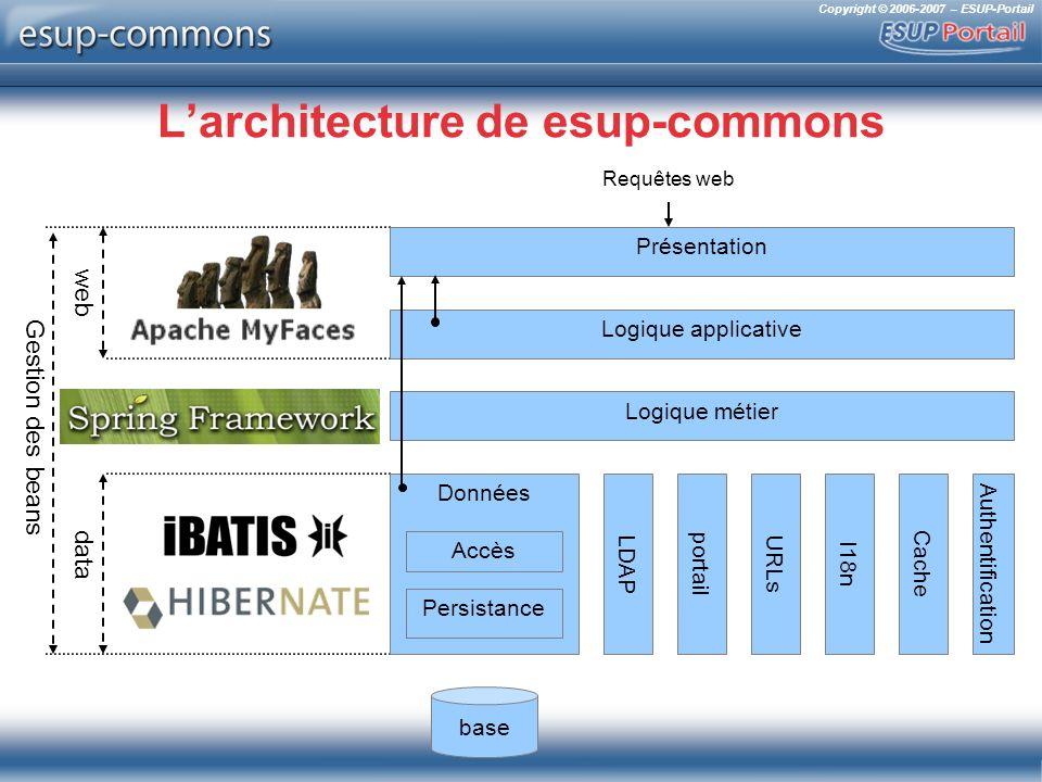 Copyright © 2006-2007 – ESUP-Portail Larchitecture de esup-commons Gestion des beans data web Présentation Logique applicative Logique métier Données